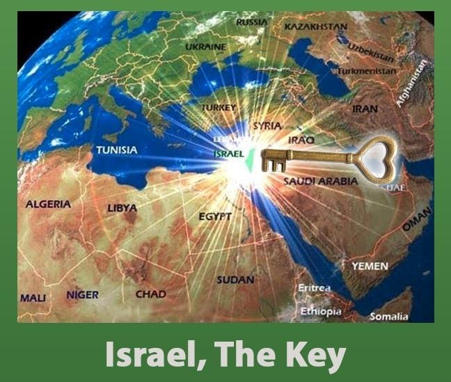 Israel Is The Key To Unlock Rapture Timing