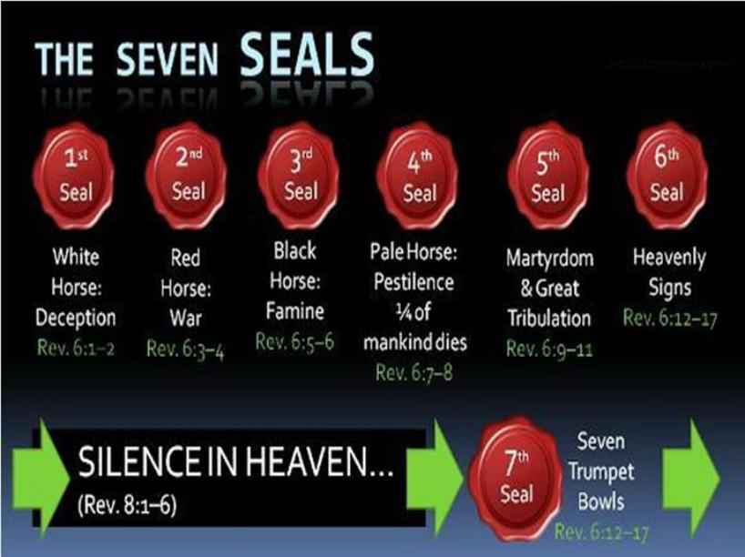 seven-seals