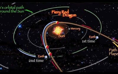 TWO POLE SHIFTS — THE STARS FALL TWICE